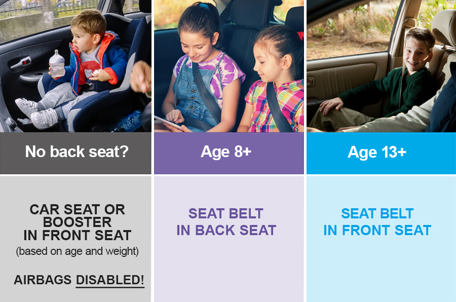 Heres An Easy Guide To Help You Know Which Type Is Right For Your Child And When Make The Switch As They Grow Find Seat